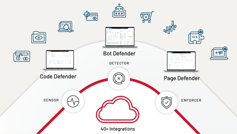New Integrations and Capabilities