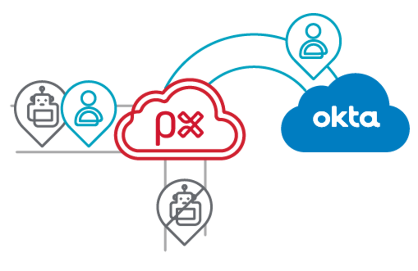 PerimeterX Bot Defender for Okta Customer Identity