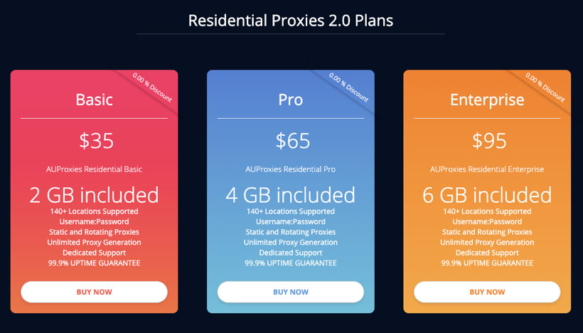 Pricing plans for residential proxies on AU Proxies page